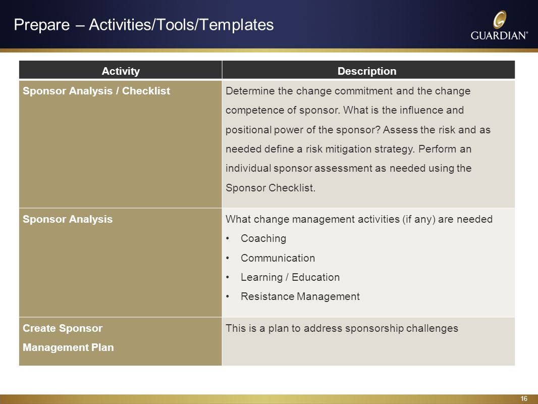 16 Prepare – Activities/Tools/Templates ActivityDescription Sponsor Analysis / Checklist Determine the change commitment and the change competence of sponsor.