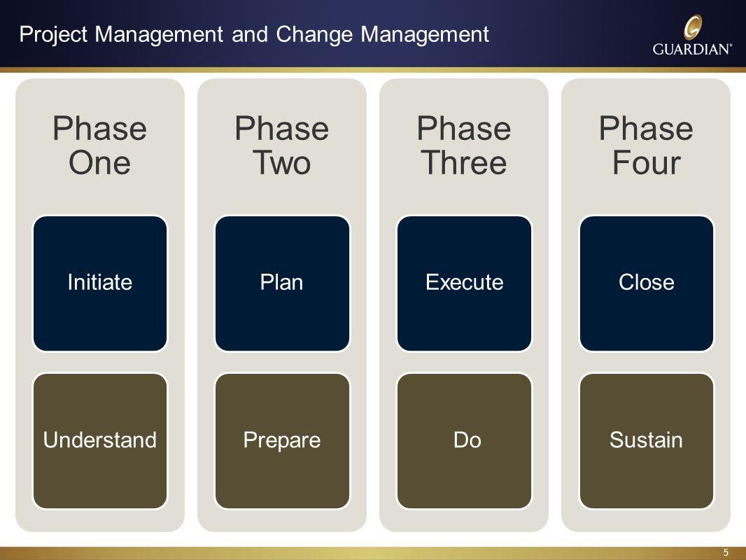 6 Change Management