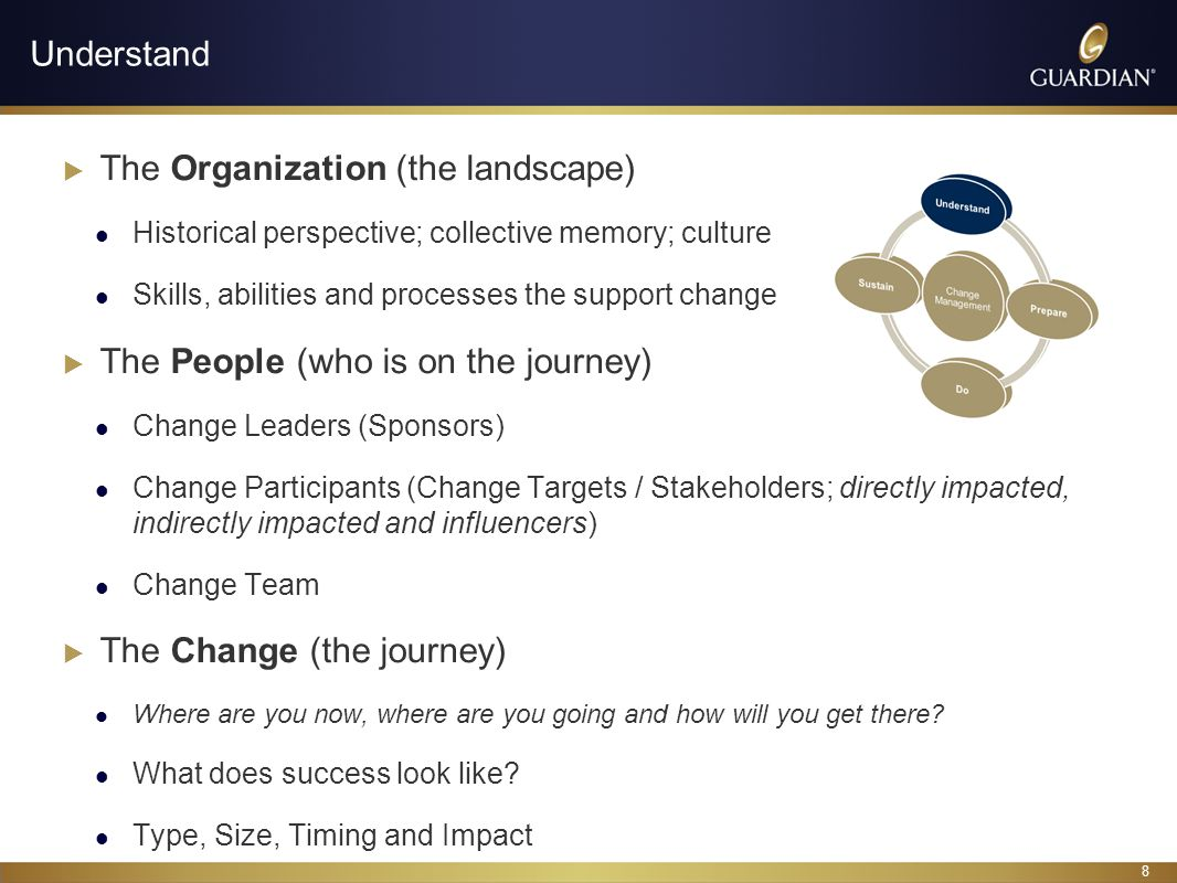 19 Sustain Transition to Operations Measure Against Benefits Realization Assess adoption, proficiency and utilization Review change success definition Maintain the Change Determine the activities needed to sustain the change success based on the understanding of the organization, people and change Celebrate Success