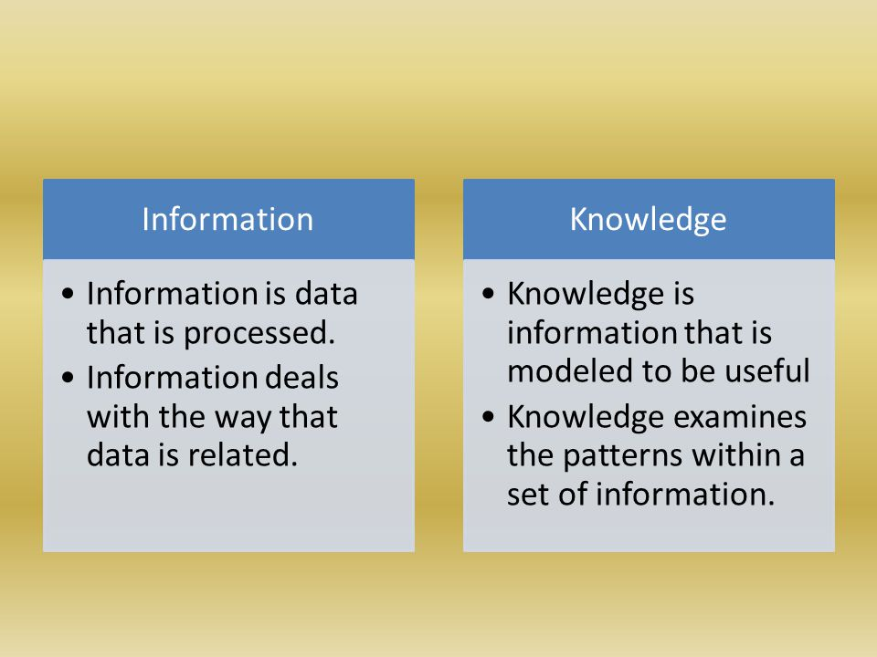 Information Information is data that is processed.