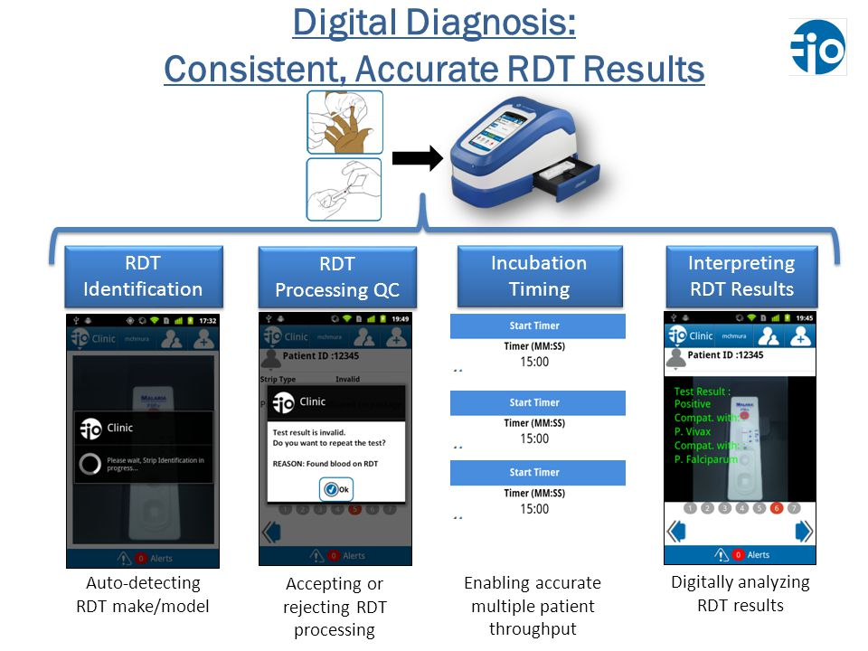 Interpreting RDT Results Incubation Timing Incubation Timing RDT Identification RDT Identification RDT Processing QC RDT Processing QC Digital Diagnosis: Consistent, Accurate RDT Results Enabling accurate multiple patient throughput Accepting or rejecting RDT processing Auto-detecting RDT make/model Digitally analyzing RDT results