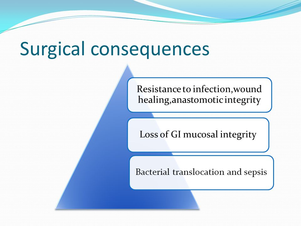 Surgical consequences Resistance to infection,wound healing,anastomotic integrity Loss of GI mucosal integrity Bacterial translocation and sepsis