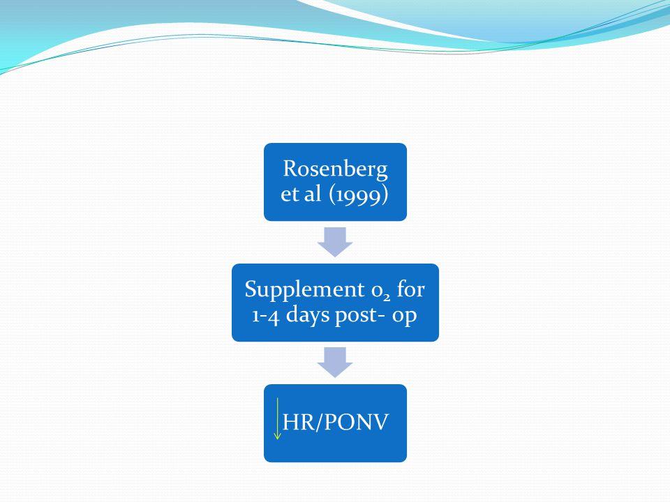 Rosenberg et al (1999) Supplement o2 for 1-4 days post- op HR/PONV