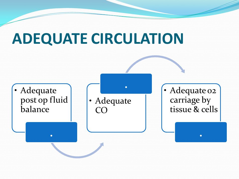ADEQUATE CIRCULATION Adequate post op fluid balance. Adequate CO. Adequate o2 carriage by tissue & cells.