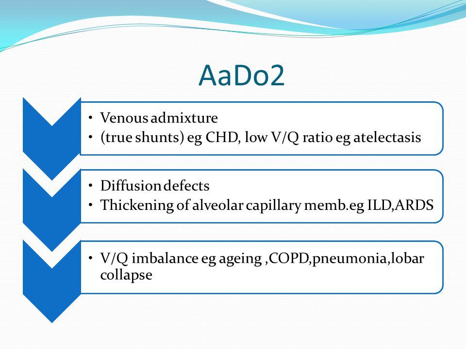 AaDo2 Venous admixture (true shunts) eg CHD, low V/Q ratio eg atelectasis Diffusion defects Thickening of alveolar capillary memb.eg ILD,ARDS V/Q imbalance eg ageing,COPD,pneumonia,lobar collapse