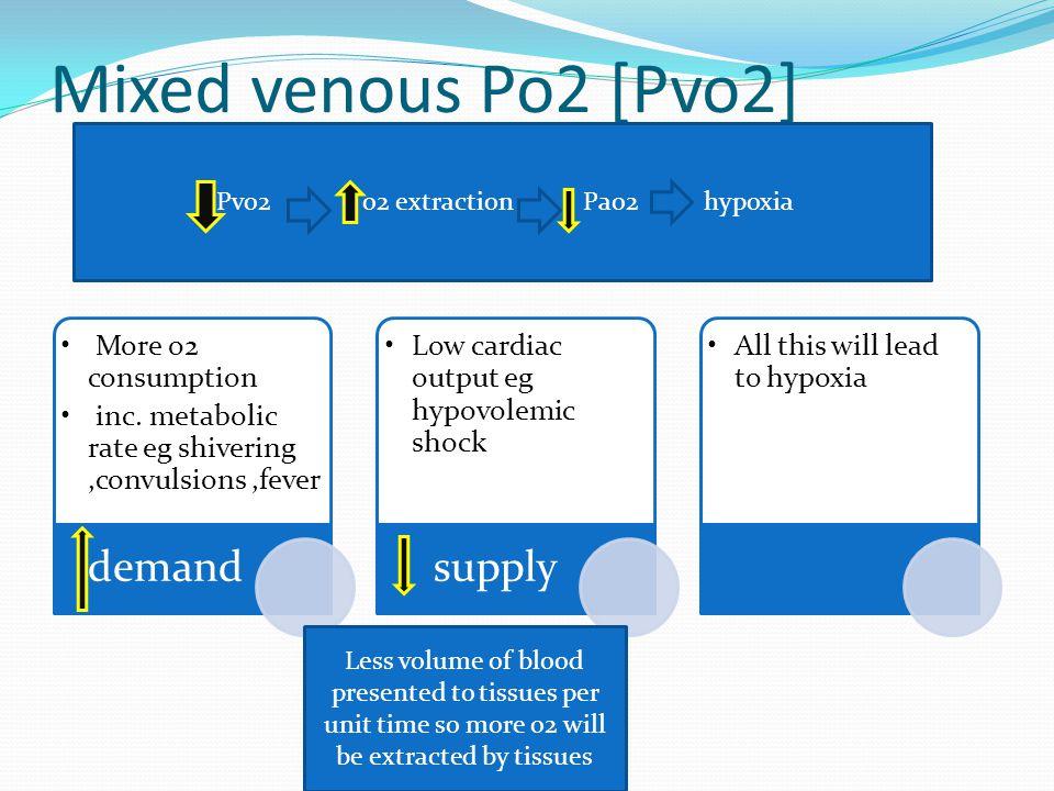 Mixed venous Po2 [Pvo2] More o2 consumption inc.