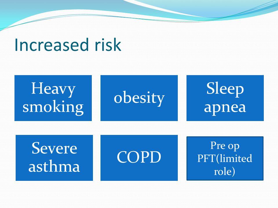 Increased risk Heavy smoking obesity Sleep apnea Severe asthma COPD Pre op PFT(limited role)