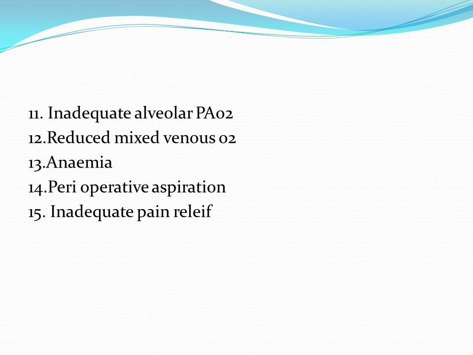 11. Inadequate alveolar PAo2 12.Reduced mixed venous o2 13.Anaemia 14.Peri operative aspiration 15. Inadequate pain releif