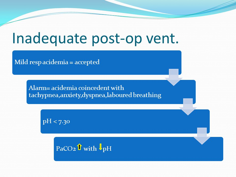 Inadequate post-op vent. Mild resp acidemia = accepted Alarm= acidemia coincedent with tachypnea,anxiety,dyspnea,laboured breathing pH < 7.30PaCO2 wit