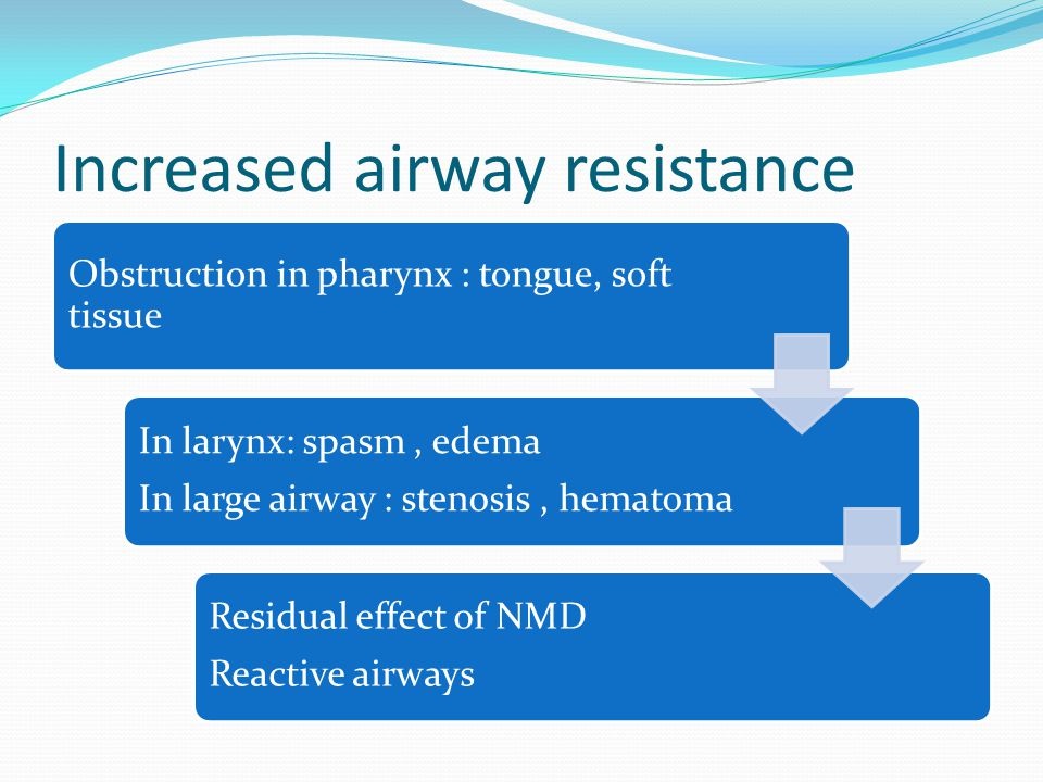 Increased airway resistance Obstruction in pharynx : tongue, soft tissue In larynx: spasm, edema In large airway : stenosis, hematoma Residual effect