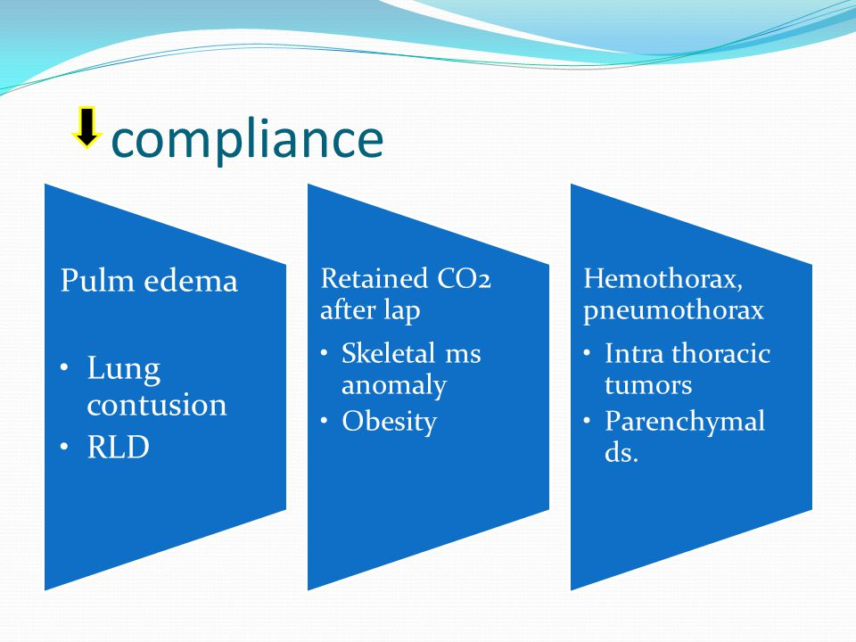 compliance Pulm edema Lung contusion RLD Retained CO2 after lap Skeletal ms anomaly Obesity Hemothorax, pneumothorax Intra thoracic tumors Parenchymal