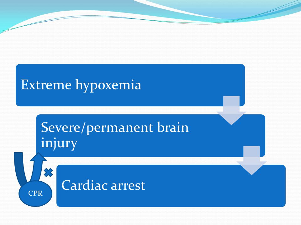 Extreme hypoxemia Severe/permanent brain injury Cardiac arrest CPR