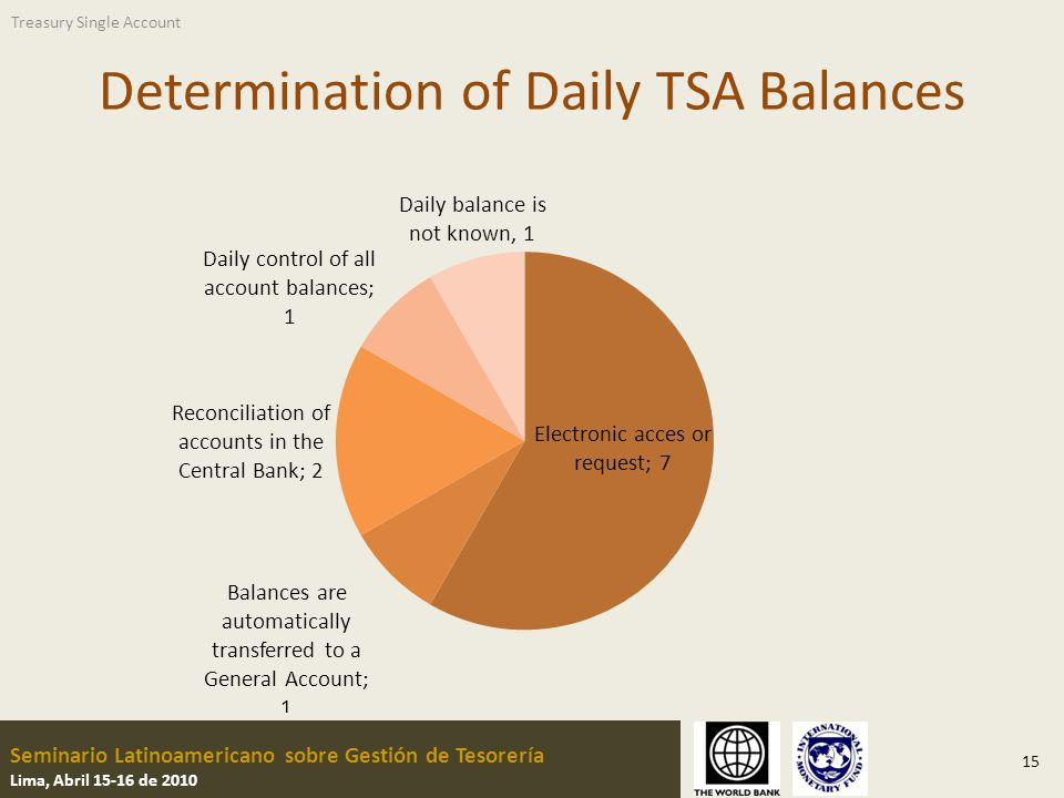 Seminario Latinoamericano sobre Gestión de Tesorería Lima, Abril 15-16 de 2010 Determination of Daily TSA Balances 15 Treasury Single Account
