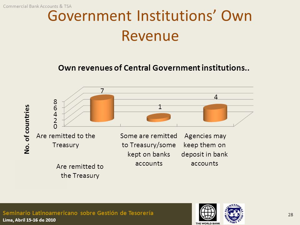 Seminario Latinoamericano sobre Gestión de Tesorería Lima, Abril 15-16 de 2010 Government Institutions Own Revenue 28 Commercial Bank Accounts & TSA