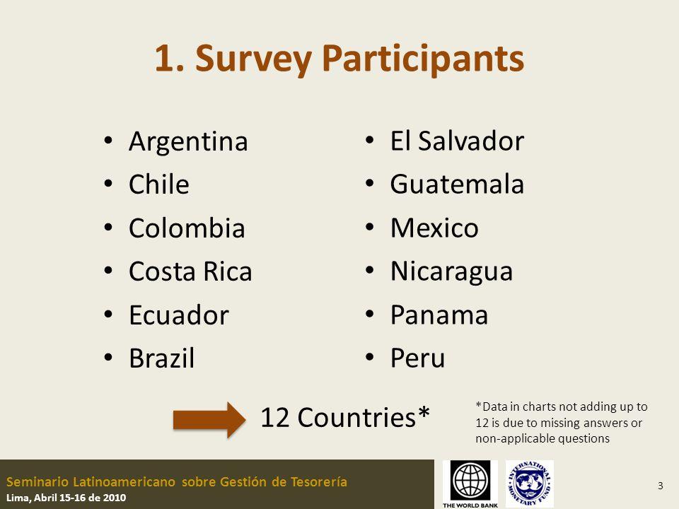 Seminario Latinoamericano sobre Gestión de Tesorería Lima, Abril 15-16 de 2010 No.