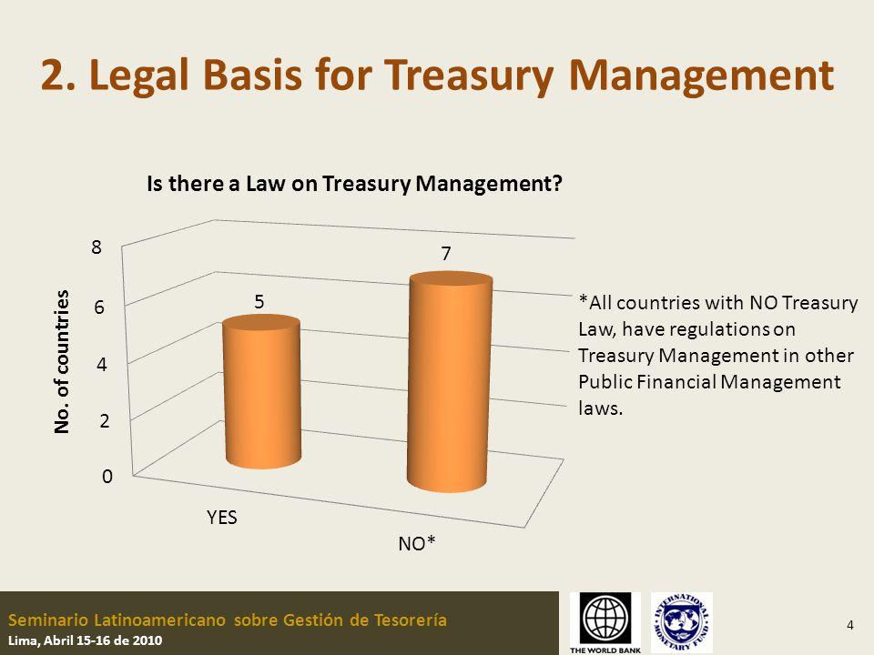 Seminario Latinoamericano sobre Gestión de Tesorería Lima, Abril 15-16 de 2010 Determination of Daily TSA Balances 15 Treasury Single Account