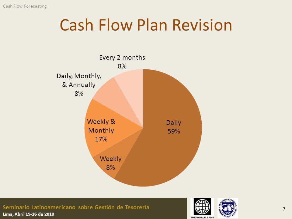 Seminario Latinoamericano sobre Gestión de Tesorería Lima, Abril 15-16 de 2010 Cash Flow Plan Revision 7 Cash Flow Forecasting