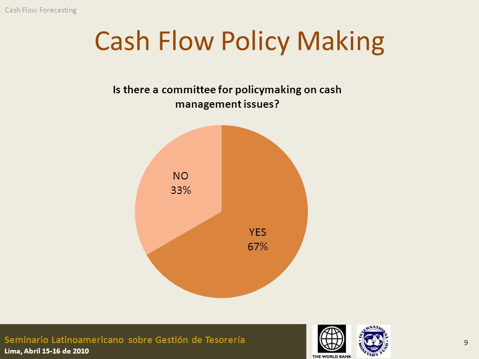 Seminario Latinoamericano sobre Gestión de Tesorería Lima, Abril 15-16 de 2010 Cash Flow Policy Making 9 Cash Flow Forecasting