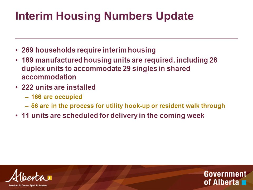 Interim Housing Numbers Update 269 households require interim housing 189 manufactured housing units are required, including 28 duplex units to accommodate 29 singles in shared accommodation 222 units are installed –166 are occupied –56 are in the process for utility hook-up or resident walk through 11 units are scheduled for delivery in the coming week