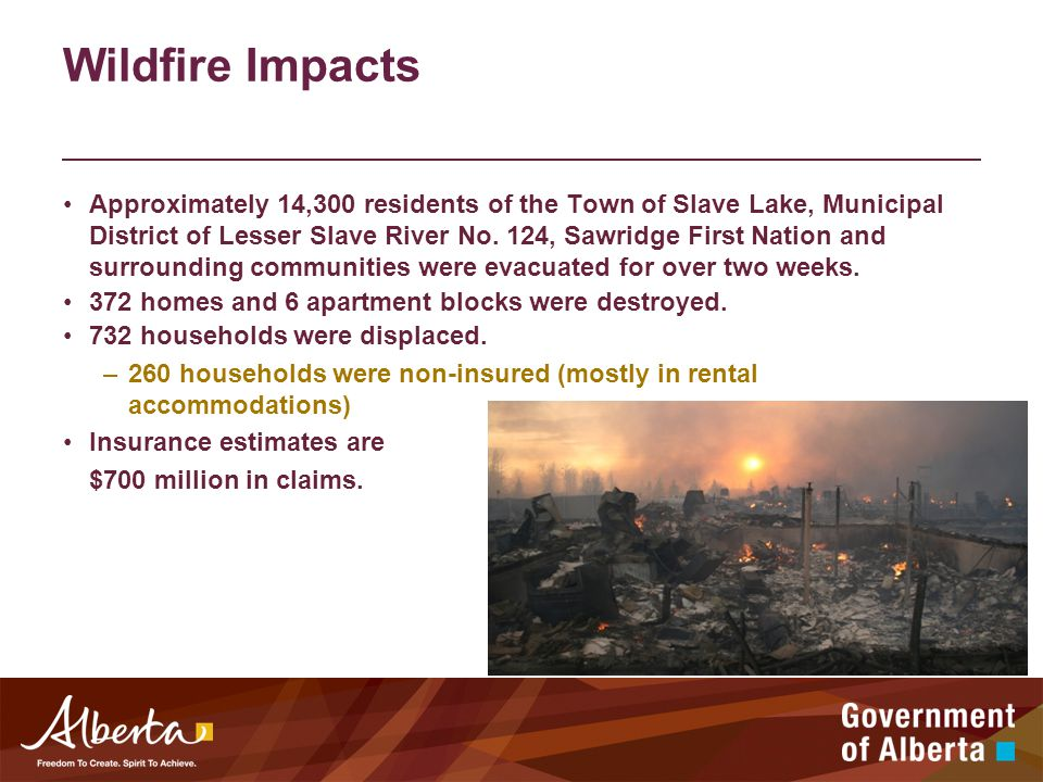 Wildfire Impacts Approximately 14,300 residents of the Town of Slave Lake, Municipal District of Lesser Slave River No.
