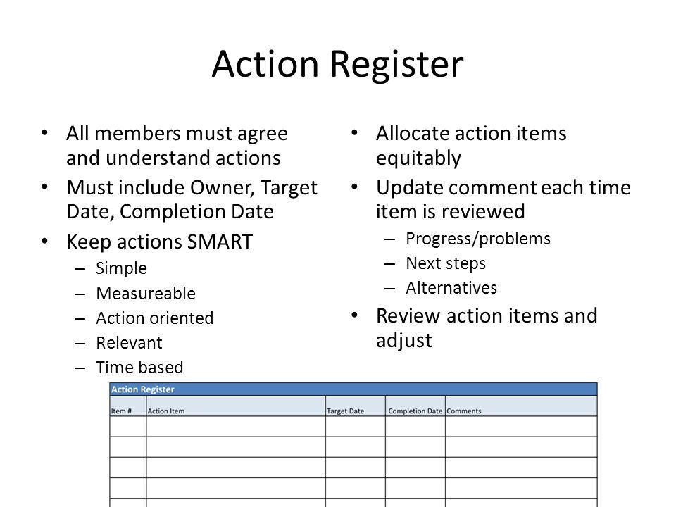 Action Register All members must agree and understand actions Must include Owner, Target Date, Completion Date Keep actions SMART – Simple – Measureable – Action oriented – Relevant – Time based Allocate action items equitably Update comment each time item is reviewed – Progress/problems – Next steps – Alternatives Review action items and adjust