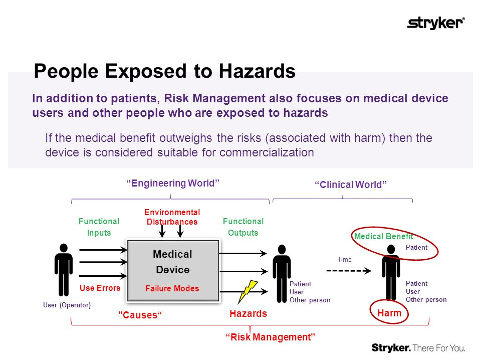 Risk Acceptability criteria Standardized Risk Matrix High Risk Medium Risk Low Risk Risk Management is a decision-making process