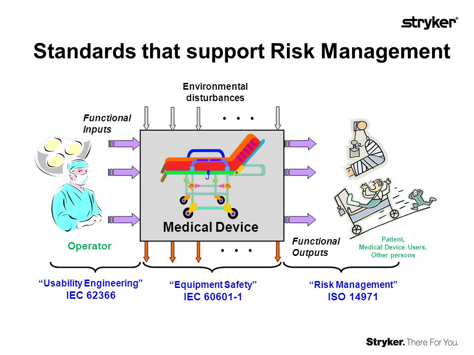 IEC 60601-1, 3 rd edition (2005) Ensures that devices meets minimum safety requirements, but does not address all risks Requires a robust Risk Management process per ISO 14971 IEC 60601-1 Industry Challenges: 1.Standard is long and unwieldy 2.Some requirements are difficult to fully understand 3.Standard was recently amended (2012 July)