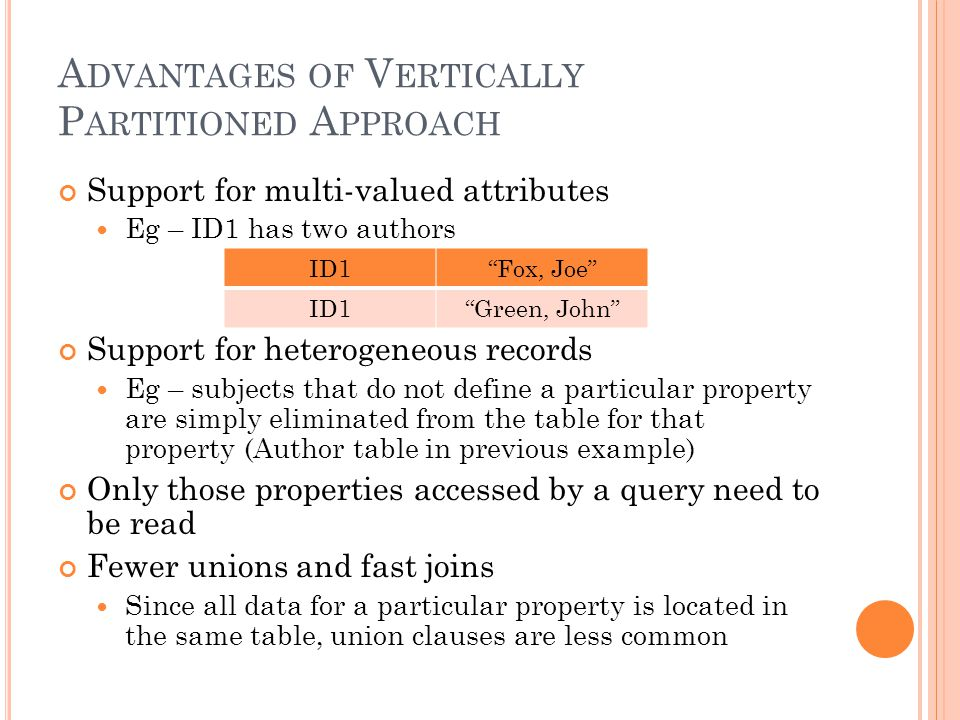 A DVANTAGES OF V ERTICALLY P ARTITIONED A PPROACH Support for multi-valued attributes Eg – ID1 has two authors Support for heterogeneous records Eg – subjects that do not define a particular property are simply eliminated from the table for that property (Author table in previous example) Only those properties accessed by a query need to be read Fewer unions and fast joins Since all data for a particular property is located in the same table, union clauses are less common ID1Fox, Joe ID1Green, John