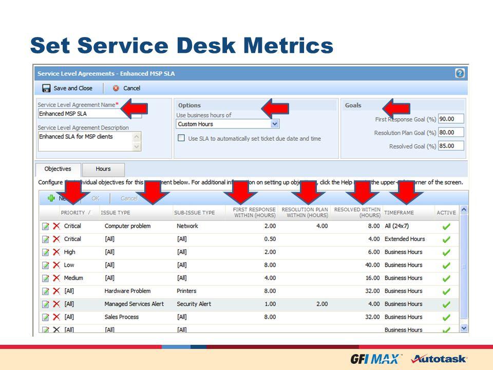 Set Service Desk Metrics