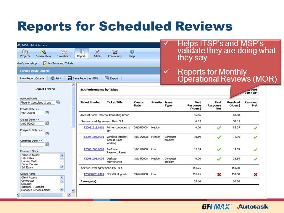 Helps ITSPs and MSPs validate they are doing what they say Reports for Monthly Operational Reviews (MOR) Helps ITSPs and MSPs validate they are doing what they say Reports for Monthly Operational Reviews (MOR)
