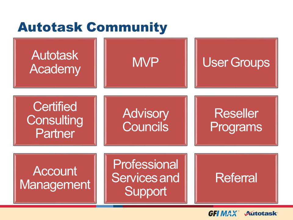 Autotask Community Autotask Academy MVPUser Groups Certified Consulting Partner Advisory Councils Reseller Programs Account Management Professional Services and Support Referral