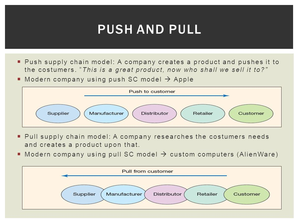 A model that considers how supply chain activities can add value to products and services delivered to the customer.