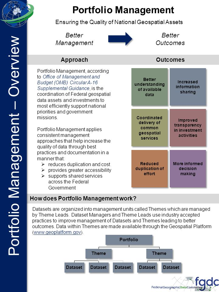 Portfolio Management, according to Office of Management and Budget (OMB) Circular A-16 Supplemental Guidance, is the coordination of Federal geospatial data assets and investments to most efficiently support national priorities and government missions.
