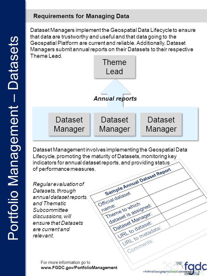 Requirements for Managing Data For more information go to   Portfolio Management – Datasets Dataset Managers implement the Geospatial Data Lifecycle to ensure that data are trustworthy and useful and that data going to the Geospatial Platform are current and reliable.