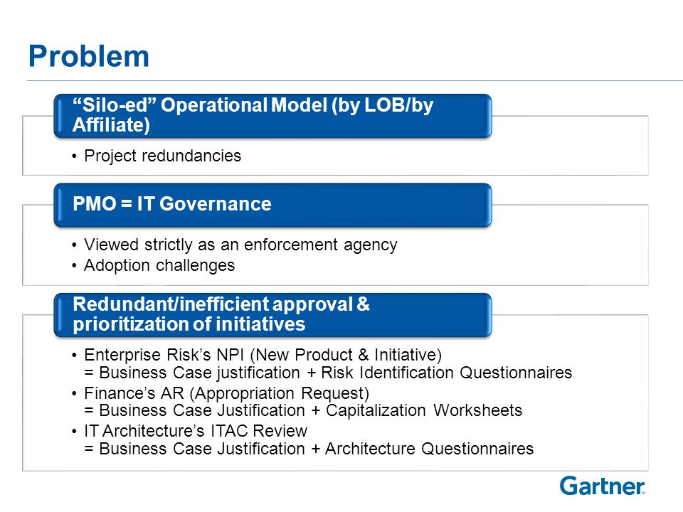 Problem Project redundancies Silo-ed Operational Model (by LOB/by Affiliate) Viewed strictly as an enforcement agency Adoption challenges PMO = IT Gov