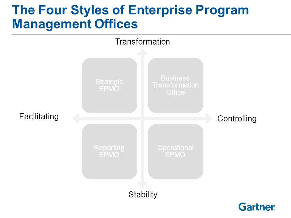 The Four Styles of Enterprise Program Management Offices Strategic EPMO Business Transformation Office Reporting EPMO Operational EPMO Transformation