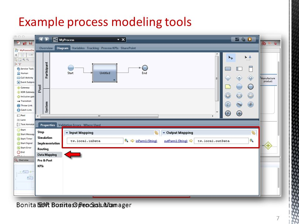 Example process modeling tools 7 Bonita Soft Bonita Open Solution IBM Business Process Manager