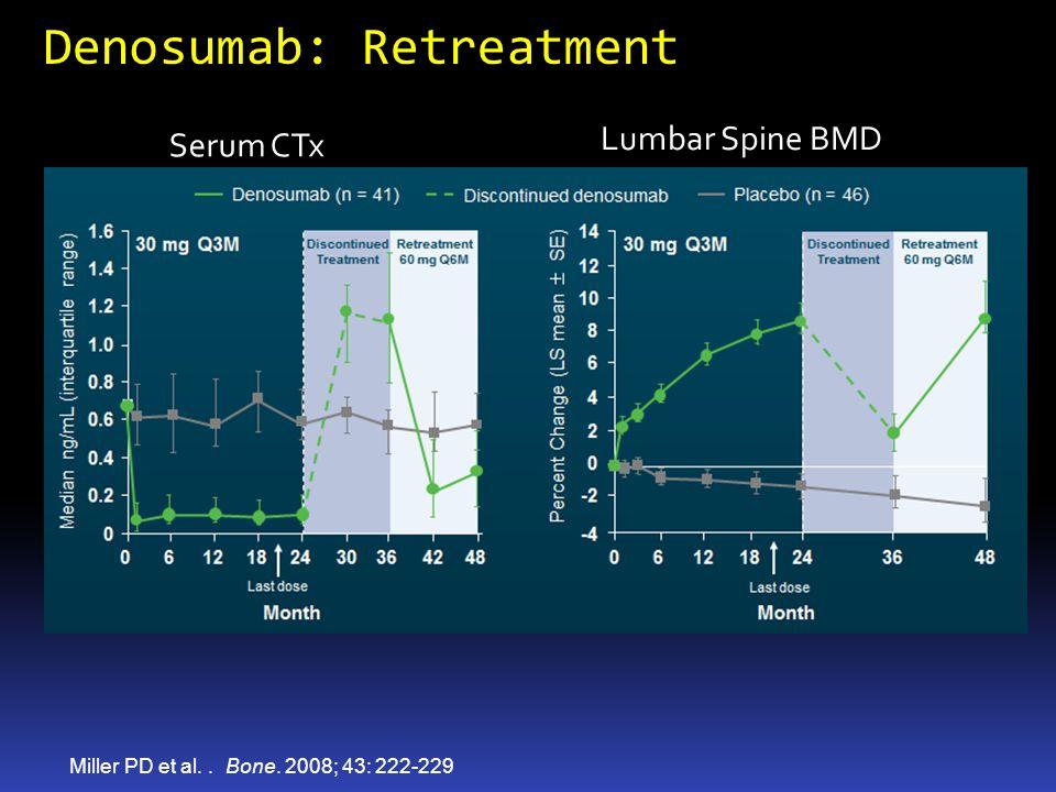 Denosumab: Retreatment Serum CTx Lumbar Spine BMD Miller PD et al.. Bone. 2008; 43: 222-229