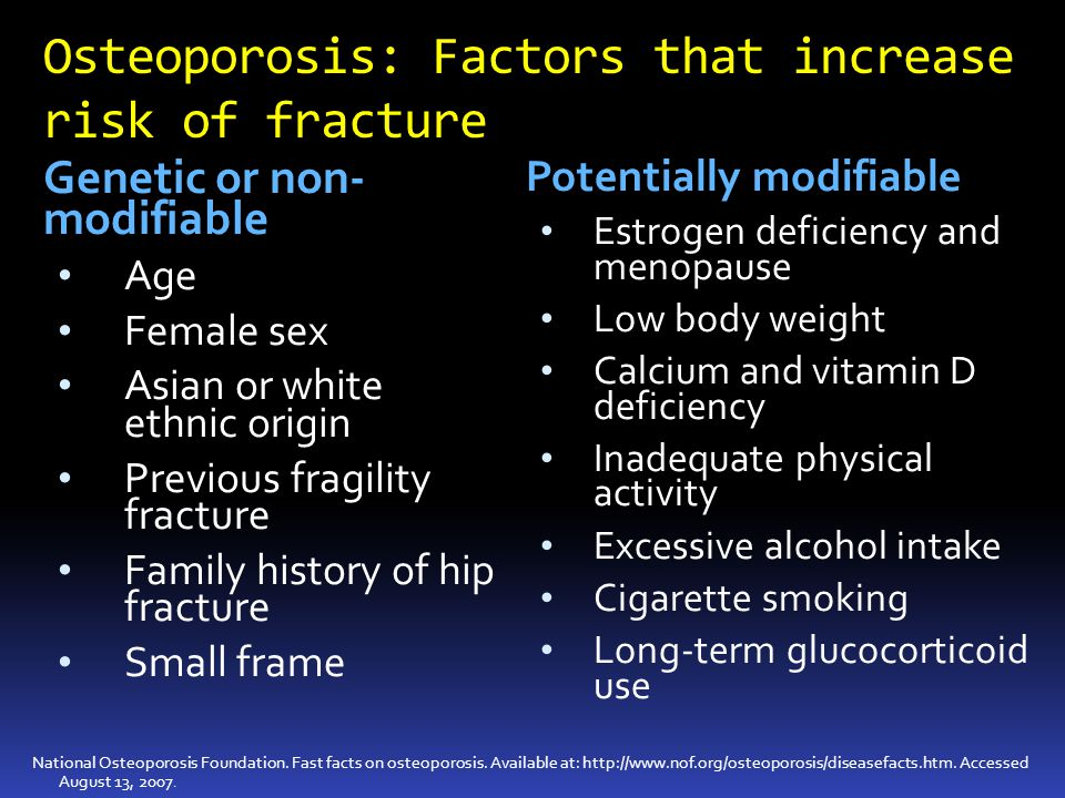 Osteoporosis: Factors that increase risk of fracture Genetic or non- modifiable Age Female sex Asian or white ethnic origin Previous fragility fracture Family history of hip fracture Small frame National Osteoporosis Foundation.