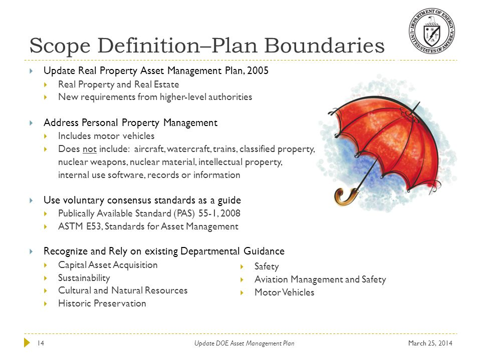 March 25, 2014 Update Real Property Asset Management Plan, 2005 Real Property and Real Estate New requirements from higher-level authorities Address P