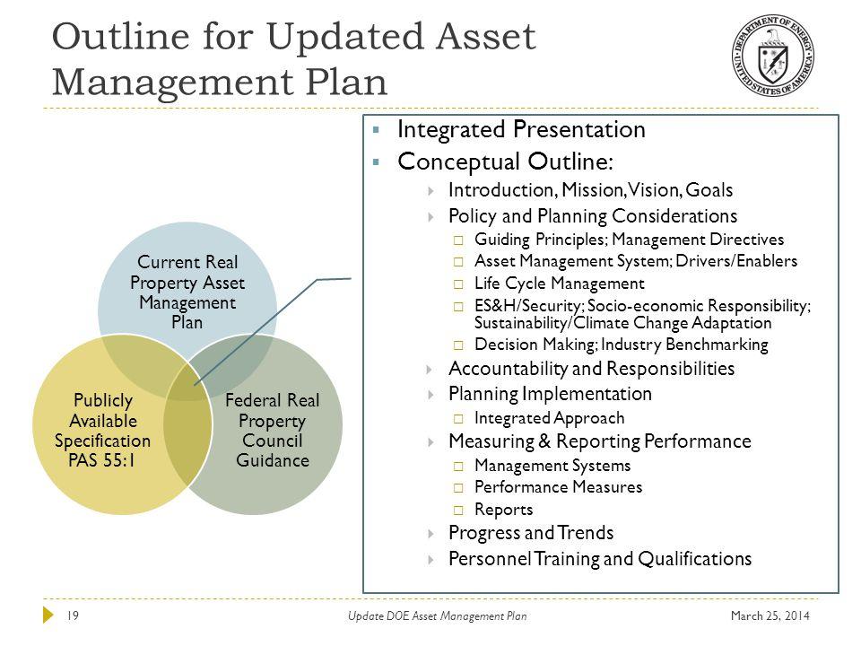 Outline for Updated Asset Management Plan March 25, 2014Update DOE Asset Management Plan Current Real Property Asset Management Plan Federal Real Prop