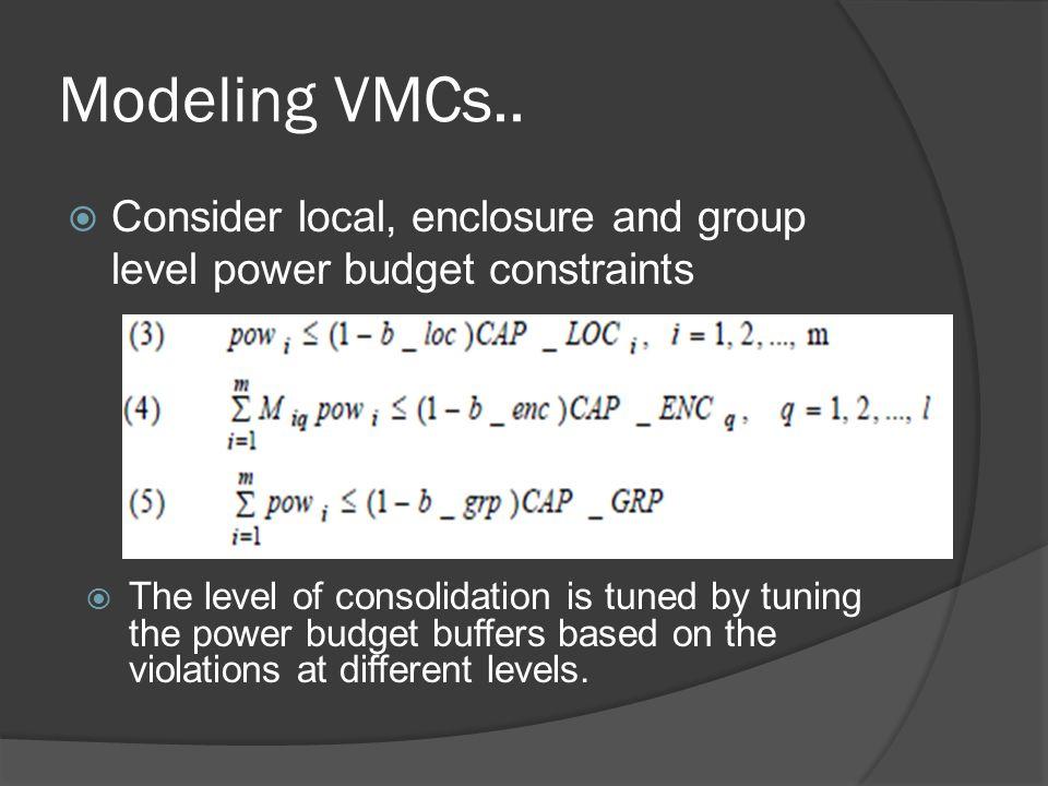 Modeling VMCs..