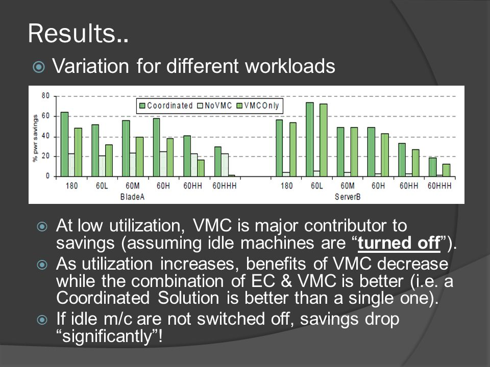 Results.. Variation for different workloads At low utilization, VMC is major contributor to savings (assuming idle machines are turned off). As utiliz