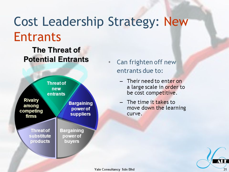 Cost Leadership Strategy: New Entrants Can frighten off new entrants due to: – Their need to enter on a large scale in order to be cost competitive. –