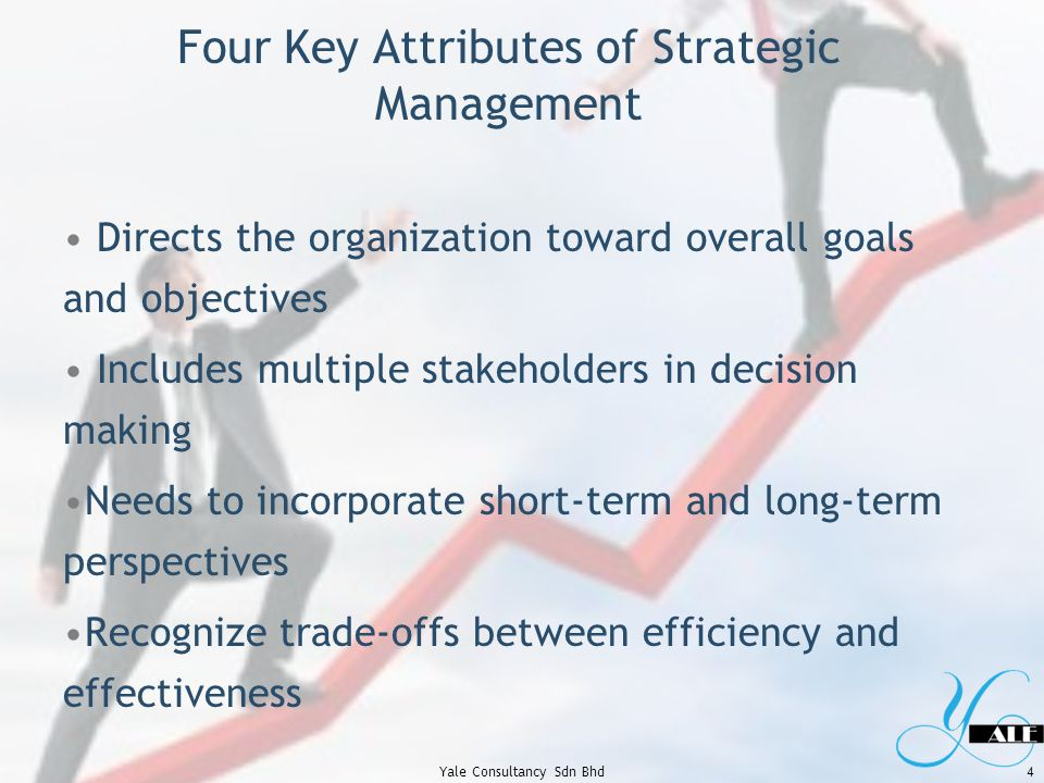 Strategy-Making Hierarchy A companys overall strategy is a collection of strategic initiatives and actions devised by managers and key employees up and down the whole organizational hierarchy It comprises four distinct levels of strategy Corporate strategy Business/competitive strategy Functional strategy Operating strategy 25Yale Consultancy Sdn Bhd