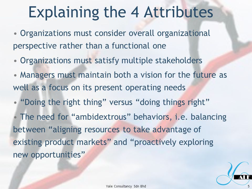 Explaining the 4 Attributes Organizations must consider overall organizational perspective rather than a functional one Organizations must satisfy mul