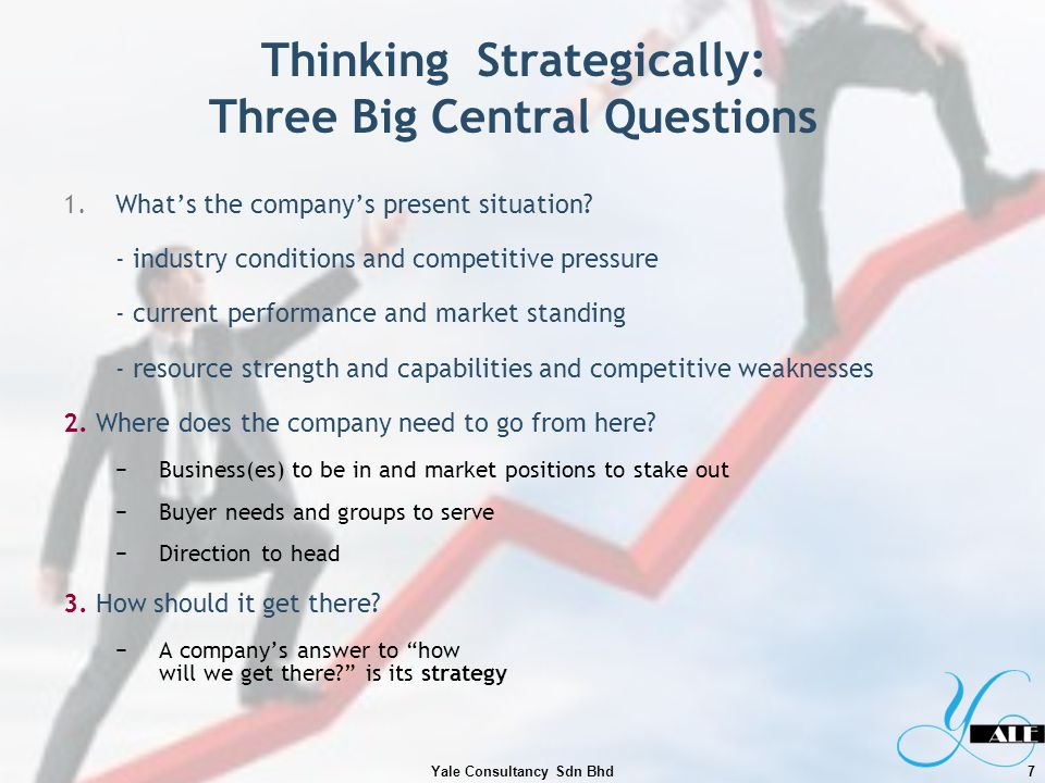 Thinking Strategically: Three Big Central Questions 1.Whats the companys present situation? - industry conditions and competitive pressure - current p