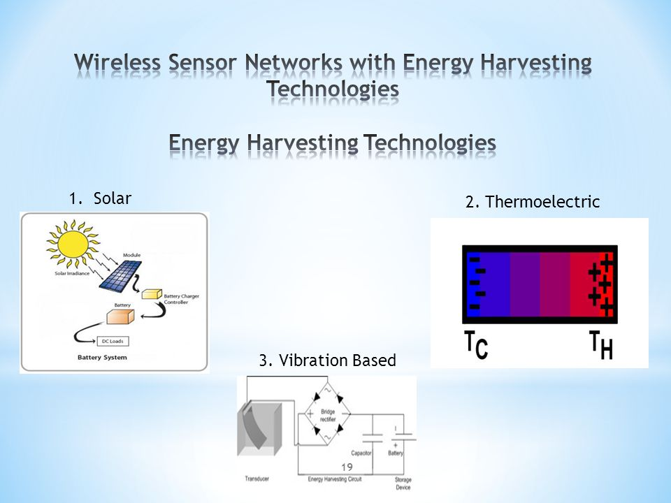 1.Solar 2. Thermoelectric 3. Vibration Based 19