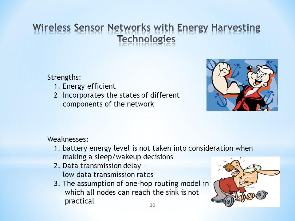 Strengths: 1. Energy efficient 2.