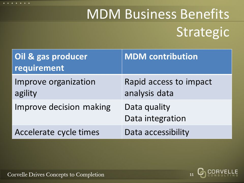 Corvelle Drives Concepts to Completion MDM Business Benefits Strategic Oil & gas producer requirement MDM contribution Improve organization agility Ra